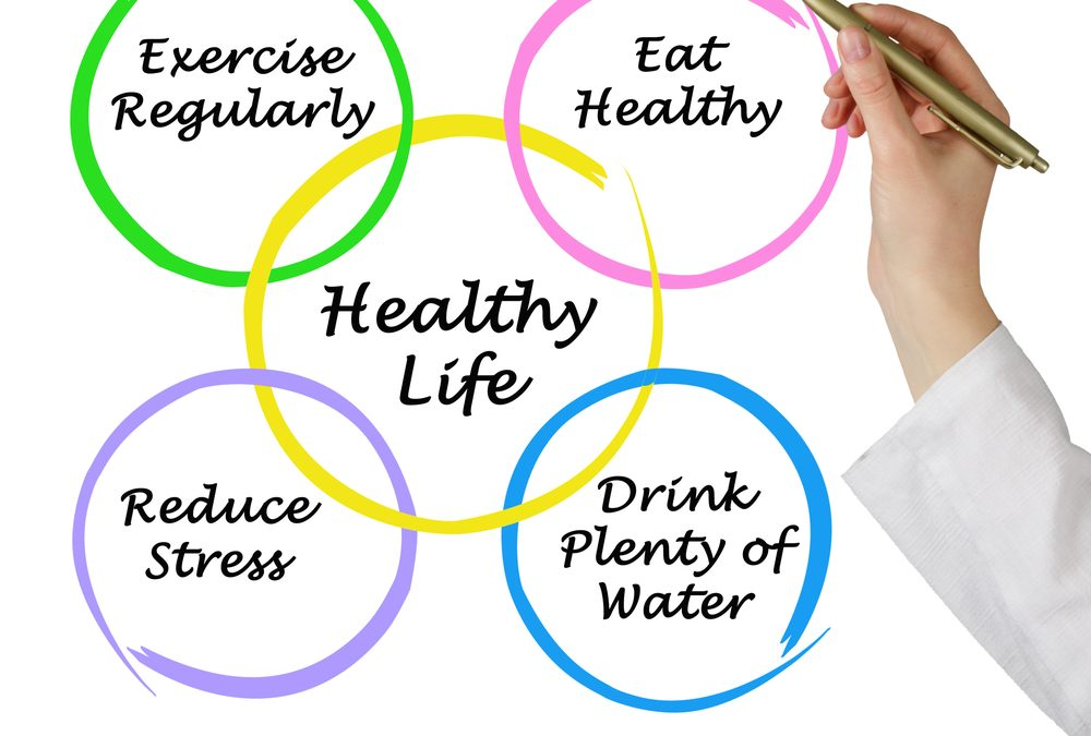 Treat Metabolic Syndrome with these Lifestyle Modifications